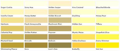 valspar paints valspar paint colors valspar lowes american tradition sles swatches