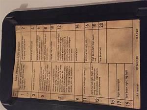87 Fuse Chart