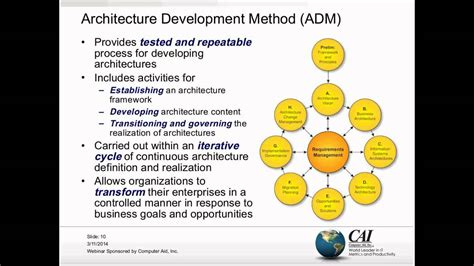establishing  enterprise architecture practice youtube