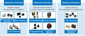 Switch Types  U0026 Classifications