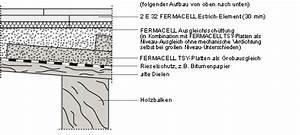 Trockenestrich Auf Holzbalkendecke : anleitung trockenestrich verlegen ~ Orissabook.com Haus und Dekorationen
