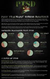 ptsd-post-traumatic-stress-disorder  Post Traumatic Stress Disorder Antidepressant Medications