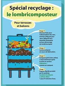 Composteur De Balcon : composteurs et lombricomposteurs dans les immeubles ecocopro ~ Melissatoandfro.com Idées de Décoration