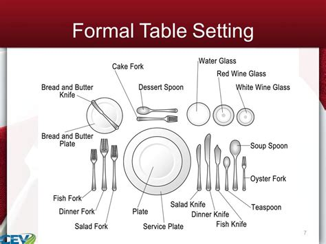 dining table formal dining table etiquette formal setting of a table of civility dinner etiquette