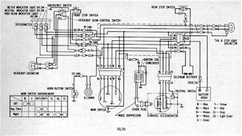 Wiring Diagram by Honda Sl70 Motorcycle Wiring Diagram All About Wiring