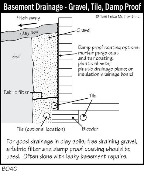 b040 basement drainage gravel tile d proof accurate
