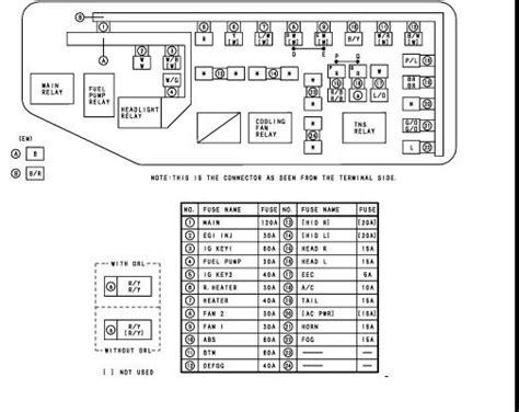 2003 Protege Alarm Wiring Diagram by 2006 Honda Odyssey Fuse Box Wiring Diagram