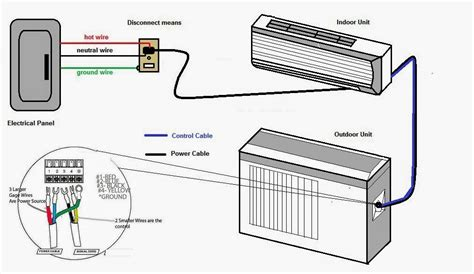 Carrier Ac Outdoor Wiring Diagram