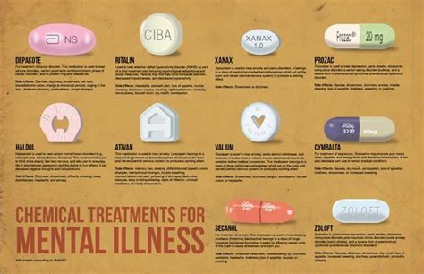 medication infographic healthcare infographics