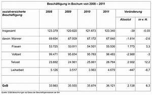 Teilzeit Jobs Bochum : bewegung in bochum mehr prek re arbeit seit der krise ~ Yasmunasinghe.com Haus und Dekorationen