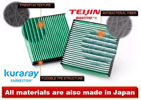 Various Types Of Car Pm 2.5 Air Filter For Nissan Auto