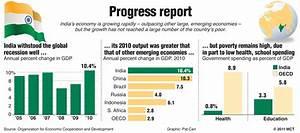 Indian economy performance and Policies Uma kapila Pdf