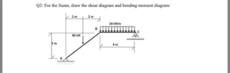 Solved For The Frame Draw Shear Diagram Bend
