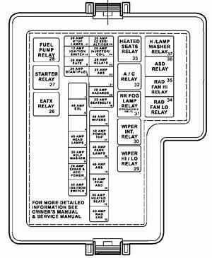 2011 Chrysler 200 Fuse Box Diagram Talus Taylor 41443 Enotecaombrerosse It