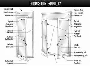 Terminology Door Parts  U0026 Door Knob Parts Latch Assembly