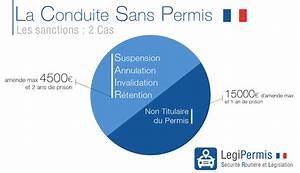 Conduire Sans Permis : infractions zoom sur le permis de conduire et la carte grise ~ Medecine-chirurgie-esthetiques.com Avis de Voitures