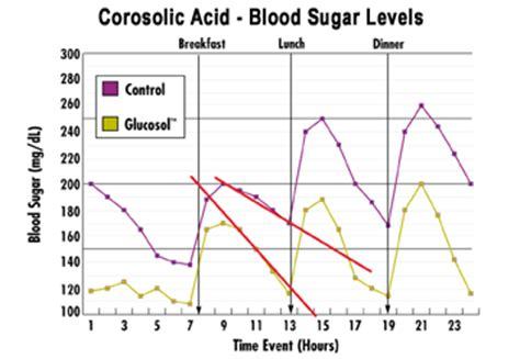 normal blood sugar values diabetes healthy solutions
