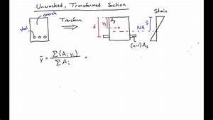 3 - Uncracked  Transformed Properties