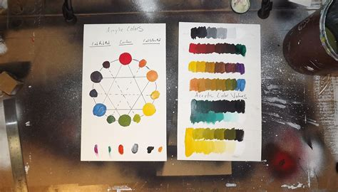 acrylic painting tutorial color theory exercises