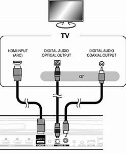 Playing Hdmi  Without Arc