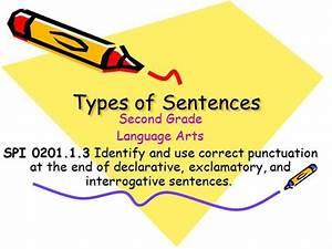 0201 1 3 Declarative  Exclamatory  And Interrogative