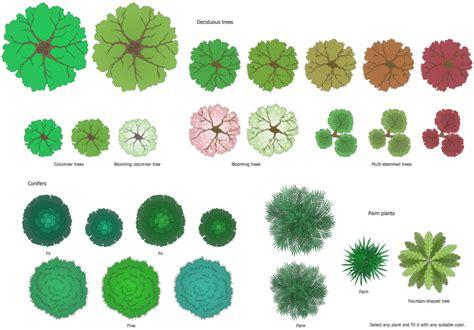 landscape design software for mac pc garden design
