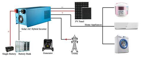 Solar Inverter Psc Hybrid With Built Mppt