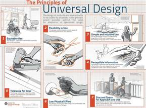 home design interior space planning tool historical foundations universal design for learning in