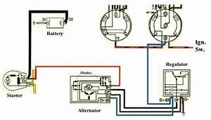 File  Columbium Par Car Ignition Wiring Diagram