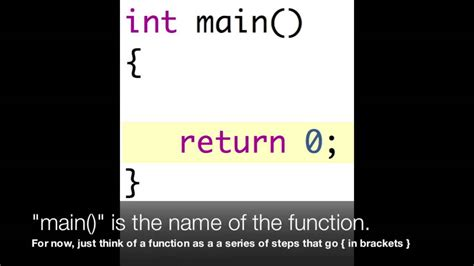 Too Obvious To Explain C++ Tutorial What Is Int Main