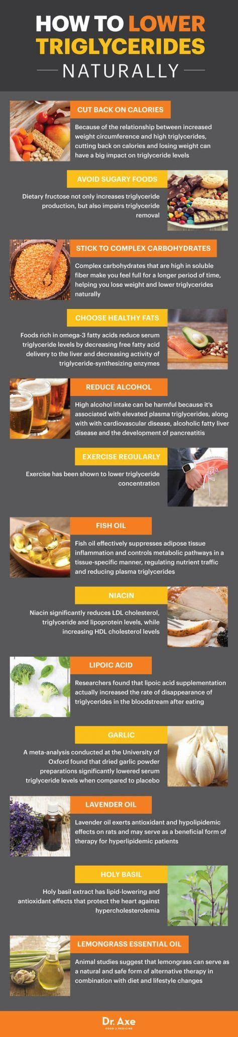 17 Best Ideas About Lower Triglycerides On Pinterest