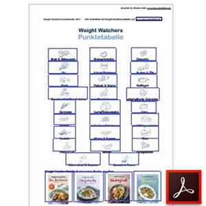 Weightwatchers Punkte Berechnen : weight watchers punktetabelle kostenlos downloaden gesunde ern hrung lebensmittel ~ Themetempest.com Abrechnung