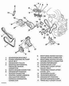 2005 Mitsubishi Endeavor Serpentine Belt Routing And