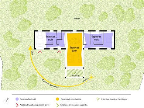 plan de maison moderne plain pied 4 chambres plan maison moderne en t ooreka
