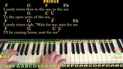 Piano Cover Lesson In C With Chords/lyrics