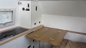 Holz Für Möbelbau : holz f r m belbau ~ Michelbontemps.com Haus und Dekorationen