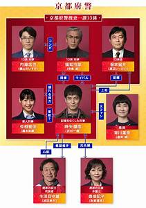 Picture Chart キャスト 木曜ミステリー 刑事ゼロ テレビ朝日