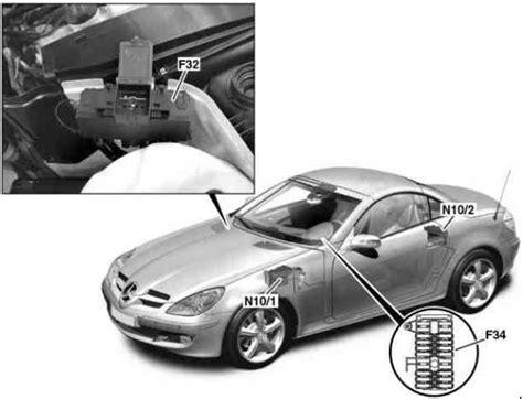 Mercedes Benz Slk Fuse Diagram
