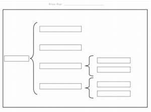 thinking maps With brace map template
