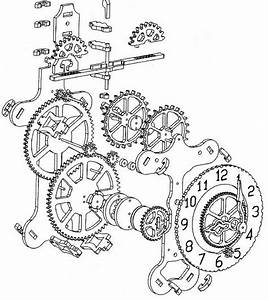 Image Result For Exploded View Clock