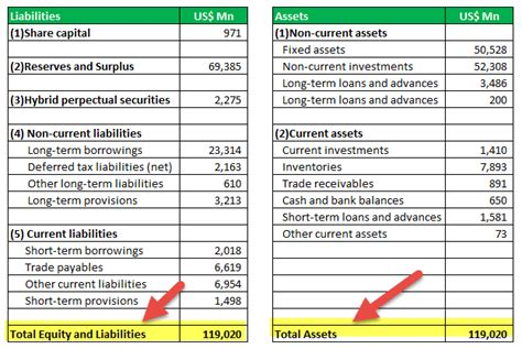 vertical analysis common size of balance sheet income statement