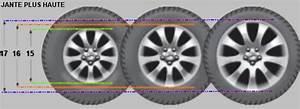 Pneu 18 Pouces : pneu table equivalence taille conversion ~ Farleysfitness.com Idées de Décoration