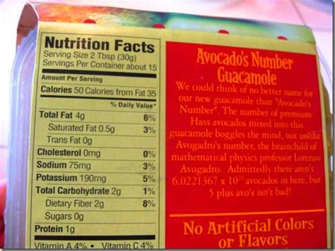 tacos guaco weigh weekly menu nachos bought actually week