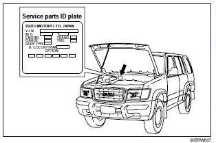Repair Manuals Isuzu Trooper Workshop Manual