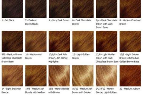 consigli  capelli  pettinaturecolore capelli archivi pagina    consigli  capelli