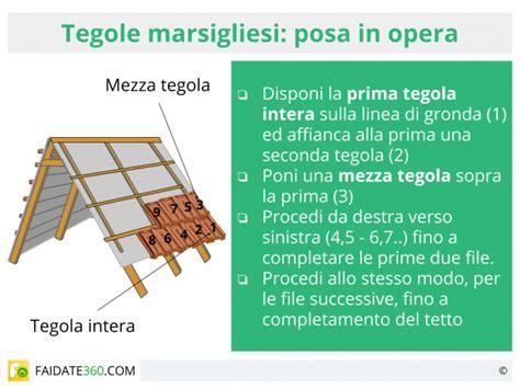 Tegole marsigliesi: scheda tecnica caratteristiche posa
