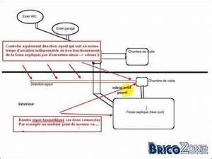 Fonctionnement Fosse Septique : aeration fosse septique schema aeration fosse septique ~ Premium-room.com Idées de Décoration
