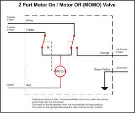 similiar 4 wire zone valve wiring diagram keywords, Wiring diagram