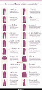 Poligrill  Trousers Guide Manual