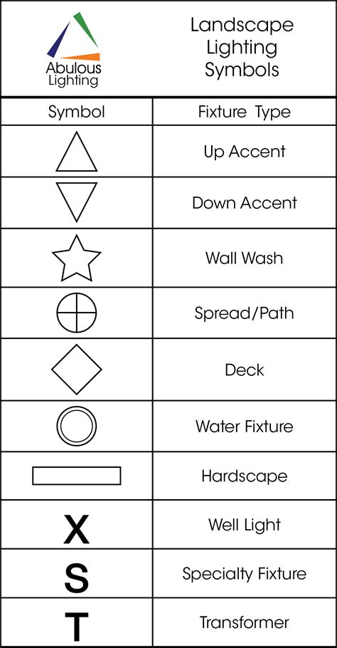 symbol for led wiring diagram components